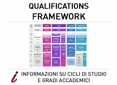 QUALIFICATION FRAMEWORK